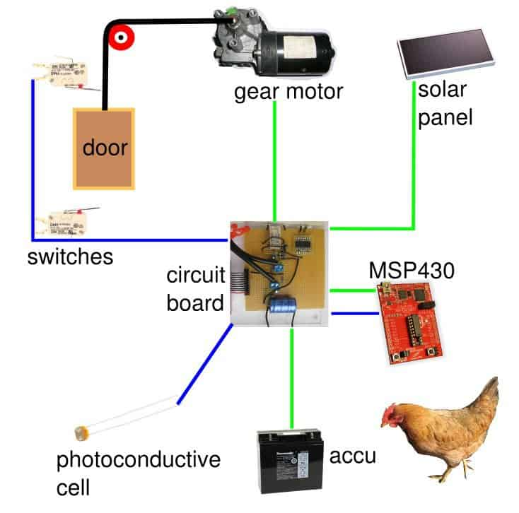 Launchpad Automates Solar Powered Chicken Coop Door Four