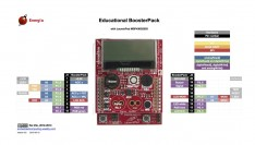 Pins Maps for Energia Supported BoosterPacks